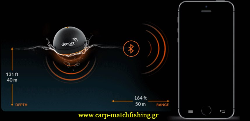 Deeper sonar fishfinder animation-carpmatchfishing