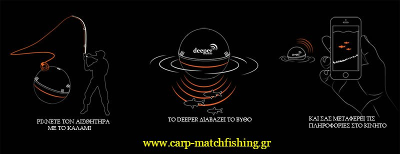 deeper-cast-carpmatchfishing