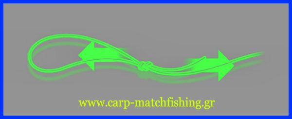 Overhand-loop-knot-fishing-knots-3-carp-matchfishing-gr.jpg
