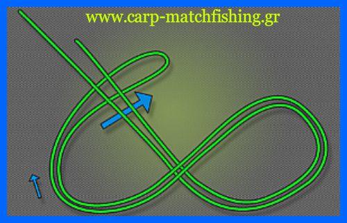figureof8-2.jpg/Ο κόμπος οχταράκι, ή ο κόμπος του 8, είναι ένας από τους πιο δυνατούς και αξιόπιστους κόμπους, ειδικά όταν θέλουμε να φτιάχνουμε θηλιές για τα παράμαλα ή για τους συνδέσμους μας στις αρματωσιές. Ειδικά στο ψάρεμα του κυπρίνου χρησιμοποιείται για τα παράμαλα όταν θέλουμε να τους εφαρμόσουμε σάκους pva, σε συνδέσμους ταχείας απε.λευθέρωσης