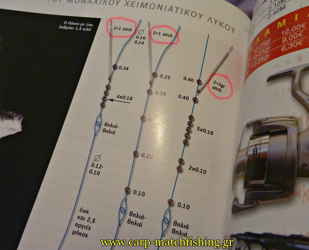 straight-vs-stick-float-carpmatchfishing-magazines